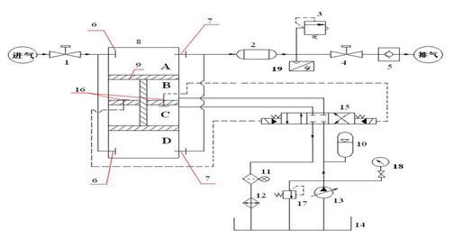 03 齐达康液压压缩机大pk      在国内cng汽车加气领域,子站压缩机