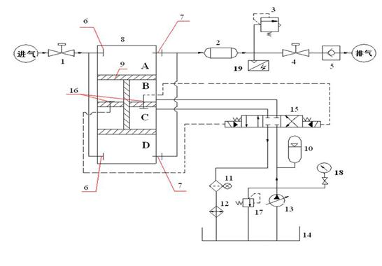 立式液压压缩机(立式气缸)