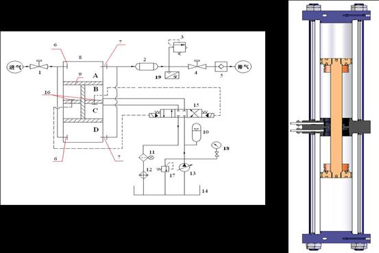 七,种类   液压压缩机按其原理可分为立式液压压缩机和卧式液压图片