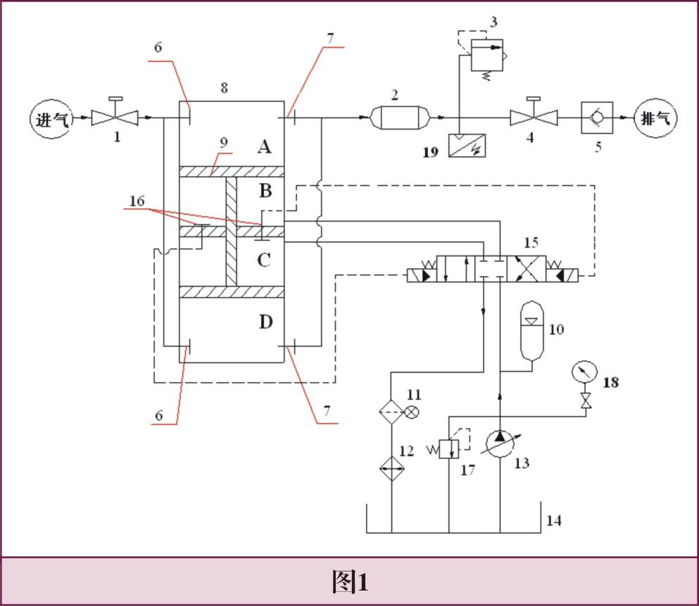 CNG汽车加气行业经过十几年的发展,其加气站的核心设备主要是单一的传统曲柄连杆式机械压缩机(以下简称机械压缩机),先后出现了液压平推子站加气系统、液压活塞式压缩机等多种设备。这几种设备的出现都被市场接受和看好,而且液压压缩机以其易损件少、维修简单、运行成本低、泄漏率低等较多的优势,有取代机械压缩机的态势。据悉,由武汉齐达康环保科技有限公司牵头起草的标准《汽车加气站用天然气液压压缩机》(JB/T 11422-2013)已于2013年九月一日通过审核正式颁布和生效,对液压活塞式压缩机的设计、生产和制造起到了一