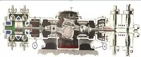 国产三种天然气子站压缩机分析图片