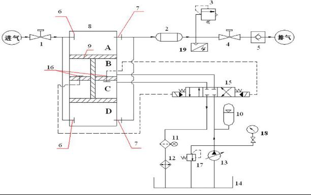液压压缩机是将传统机械压缩机的动力由曲柄四连杆机构强制驱动,改为图片