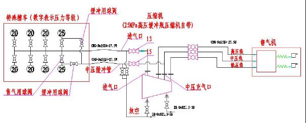 汽车单线电路图